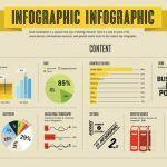 Creación de infografias