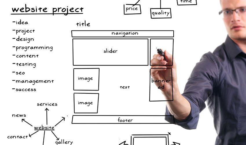 Cómo definir los objetivos de una página web corporativa