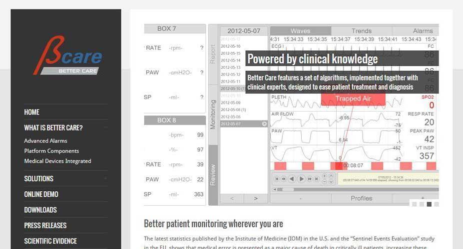 Diseño web Better Care