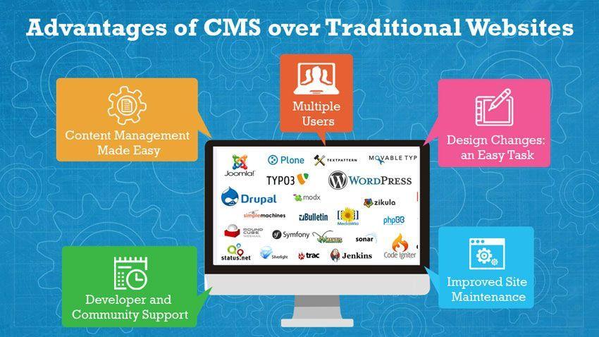 Características de los CMS