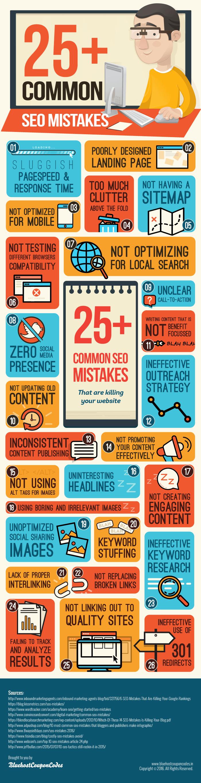 25 errores SEO comunes