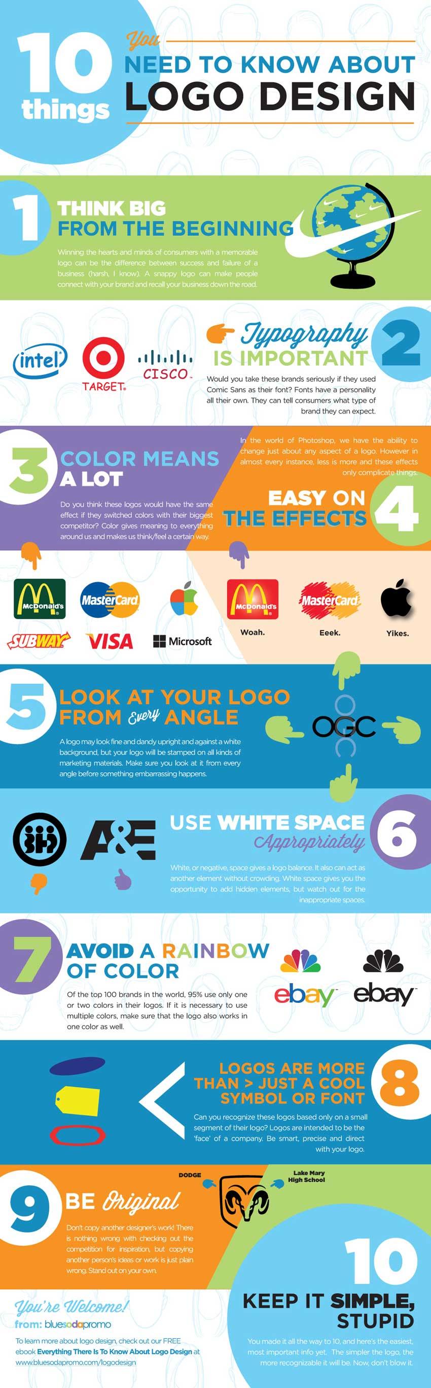 Cómo diseñar un logotipo