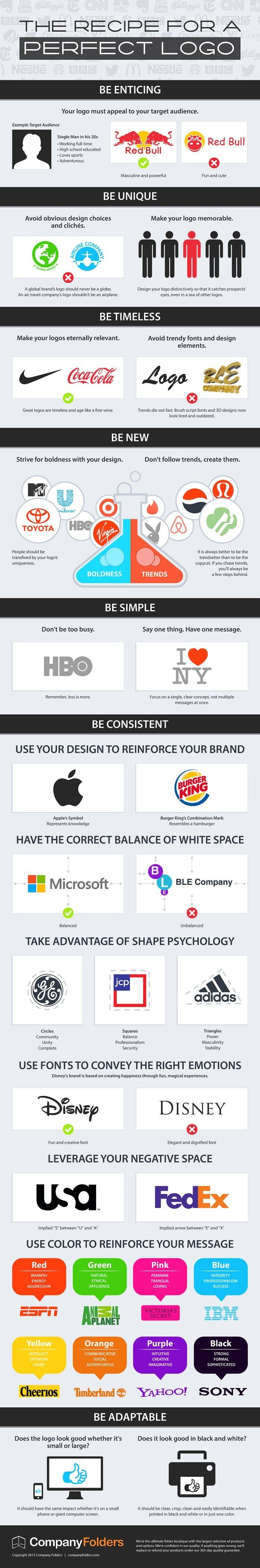 Consejos para diseñar un logotipo
