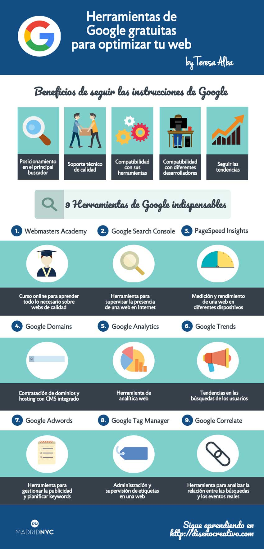 Herramientas de Google para SEO