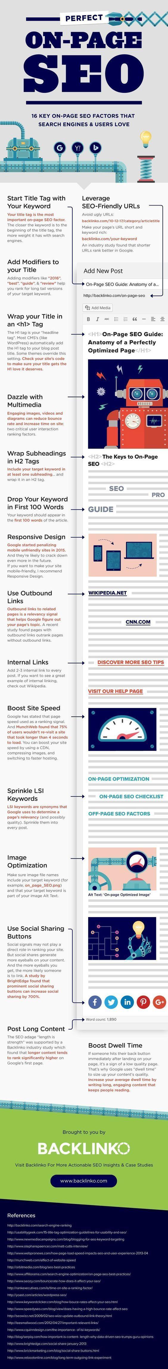 Optimización SEO web