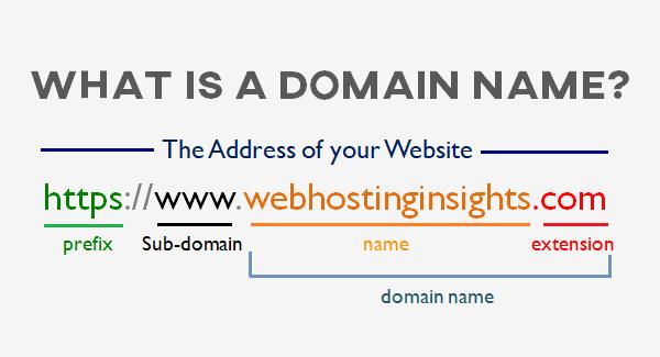 Qué es un dominio