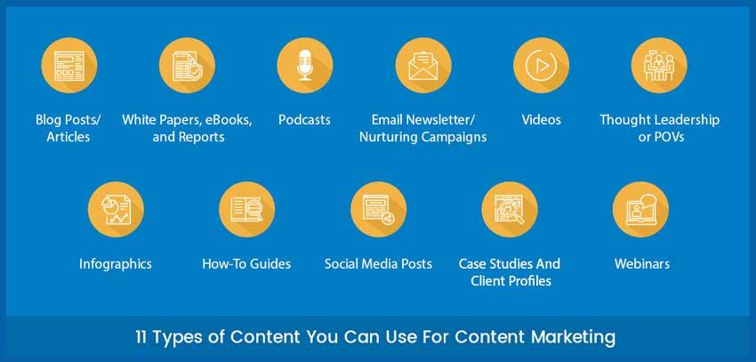 Tipos de contenidos para marketing