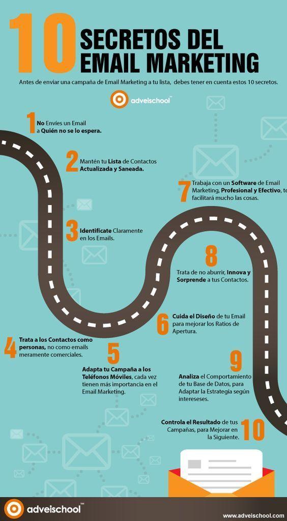 10 secretos email marketing
