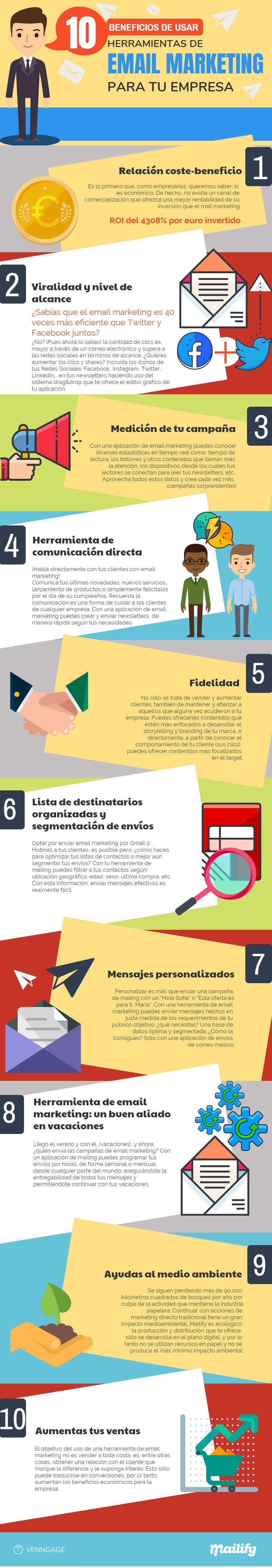 Beneficios del email marketing para empresas
