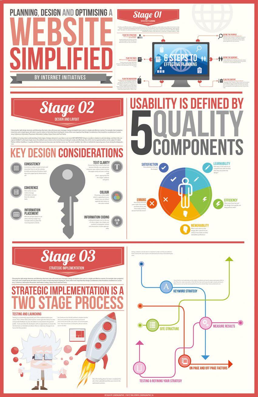 Diseño web simplificado
