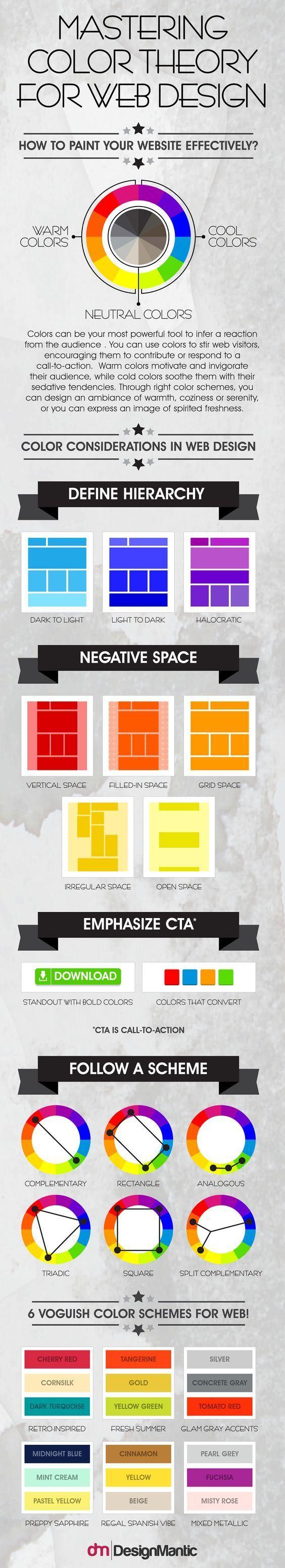 Teoría de los colores en diseño web
