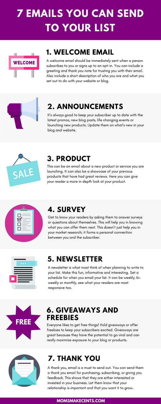 Tipos de correos email marketing